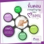 Minimal by falonfon มินิมอล ลดน้ำหนัก สำหรับคนดื้อยา ลดยาก thumbnail 6
