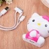 Powerbank Hello Kitty ความจุ 11000 Mah