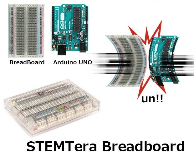 STEMTera (Breadboard with built-in Dual Microcontroller – ATmega328P & ATmega32U2) - Sparkfun