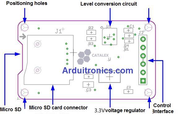 I2C接続の小型LCD搭載ボード33V版